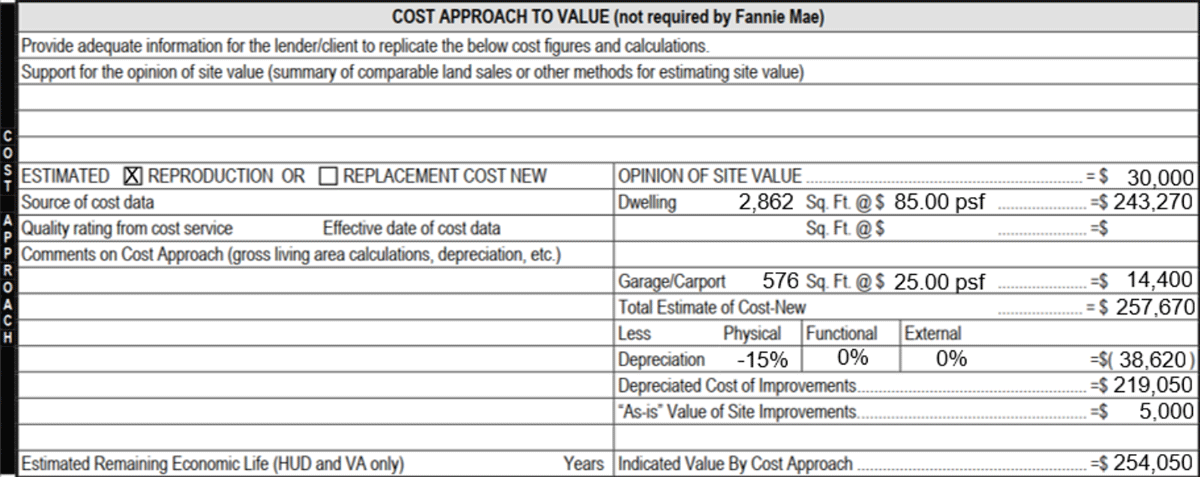Cost Approach to Value info
